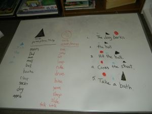 montessori grammar symbols, nouns, verbs, and articles
