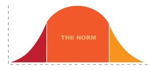 Social-Norms